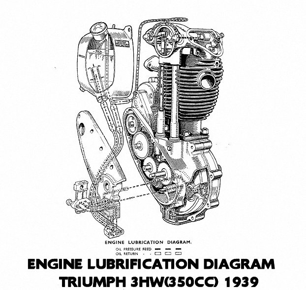 motor-triumph-3h-1939.jpg